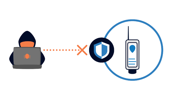 bluetooth security as an edge iiot network
