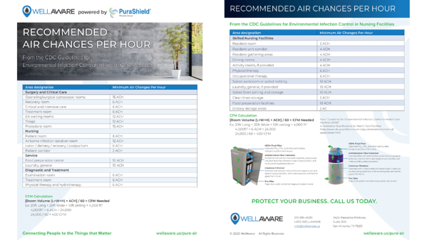 cdc air change rate brochure