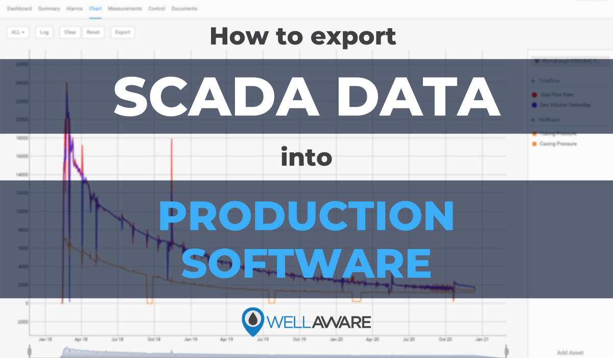 scada data into production software featured image