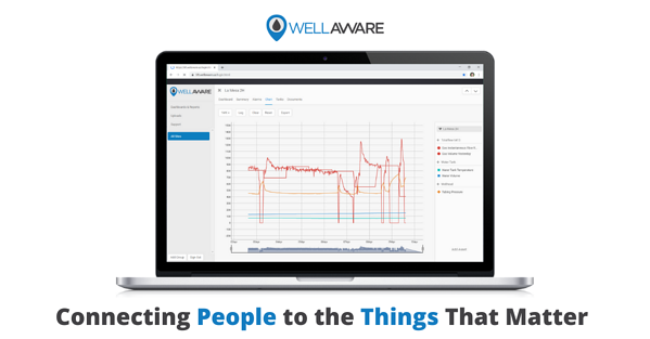 why wellaware connect to internet of things